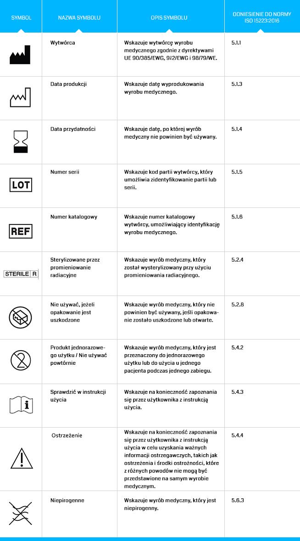 Symbols glossary